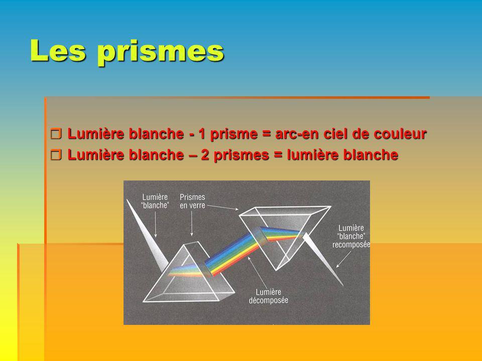 Les prismes Lumière blanche - 1 prisme = arc-en ciel de couleur Lumière blanche - 1 prisme = arc-en ciel de couleur Lumière blanche – 2 prismes = lumière blanche Lumière blanche – 2 prismes = lumière blanche