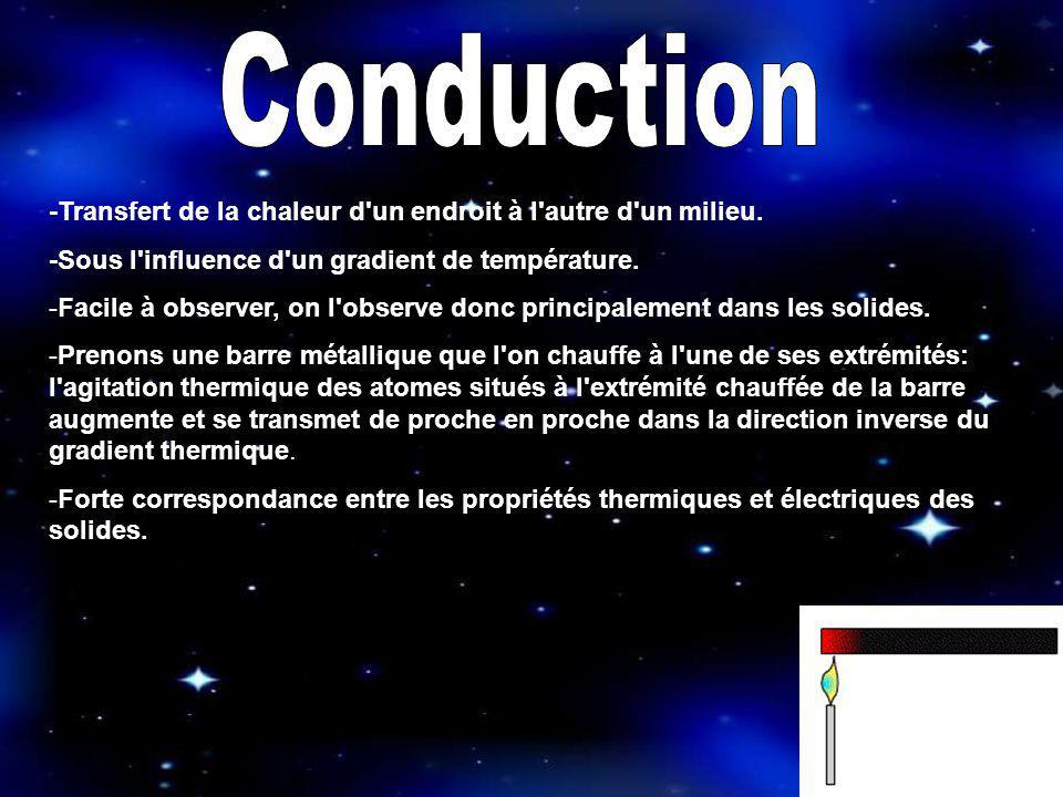 -Un corps chauffé émet de l énergie sous forme de rayonnement électromagnétique.