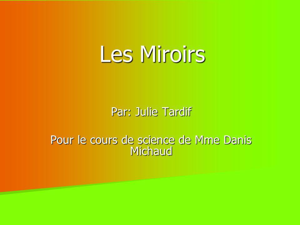 Introductions Dans ce projet je vais vous parler de: L Lattitude es miroirs concave es miroirs convexe es miroirs courbes