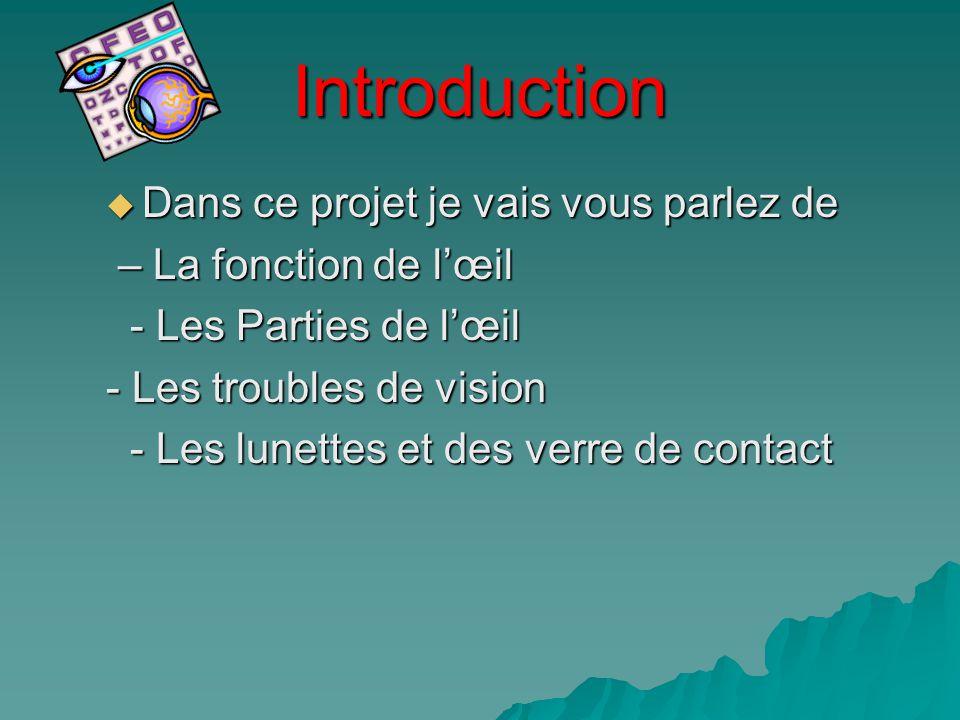 Introduction Dans ce projet je vais vous parlez de Dans ce projet je vais vous parlez de – La fonction de lœil – La fonction de lœil - Les Parties de