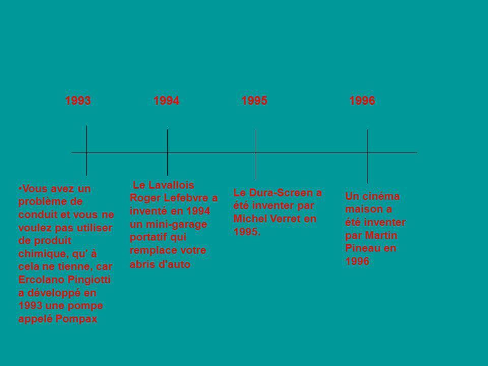19931994 Le Lavallois Roger Lefebvre a inventé en 1994 un mini-garage portatif qui remplace votre abris d auto 1995 Le Dura-Screen a été inventer par Michel Verret en 1995.