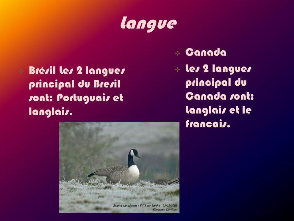 Langue Brésil Les 2 langues principal du Bresil sont: Portuguais et langlais. Canada Les 2 langues principal du Canada sont: Langlais et le francais.