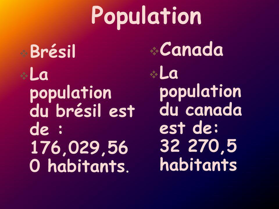 Population Brésil La population du brésil est de : 176,029,56 0 habitants. Canada La population du canada est de: 32 270,5 habitants