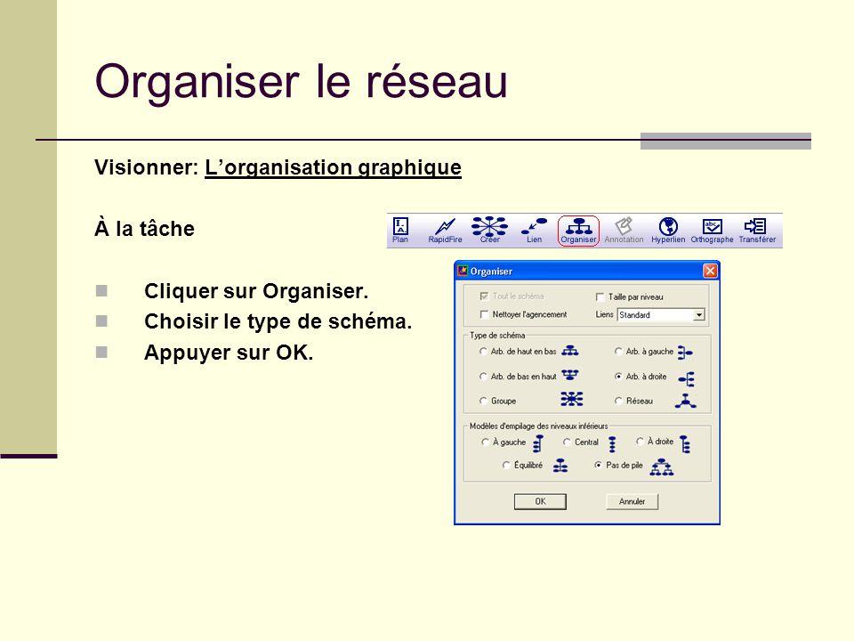 Organiser le réseau Visionner: Lorganisation graphique À la tâche Cliquer sur Organiser. Choisir le type de schéma. Appuyer sur OK.
