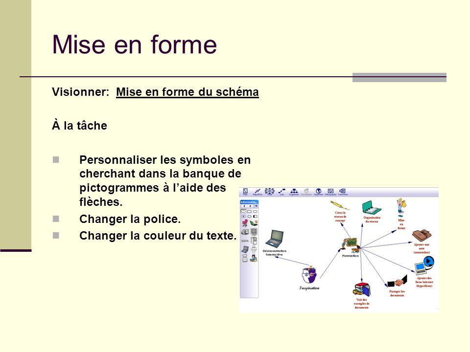 Mise en forme Visionner: Mise en forme du schéma À la tâche Personnaliser les symboles en cherchant dans la banque de pictogrammes à laide des flèches.