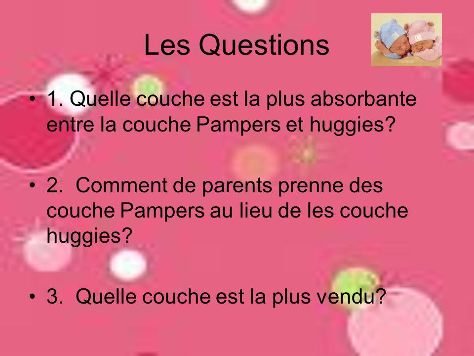 Les Questions 1.Quelle couche est la plus absorbante entre la couche Pampers et huggies.