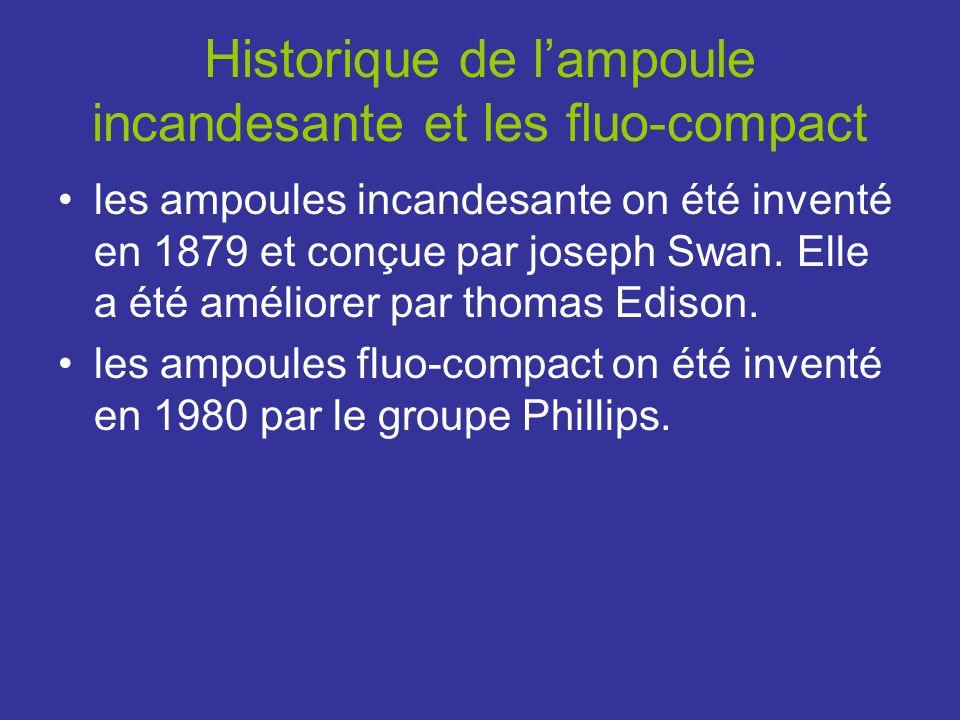 Historique de lampoule incandesante et les fluo-compact les ampoules incandesante on été inventé en 1879 et conçue par joseph Swan.