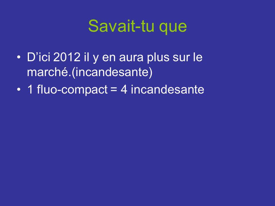 Savait-tu que Dici 2012 il y en aura plus sur le marché.(incandesante) 1 fluo-compact = 4 incandesante