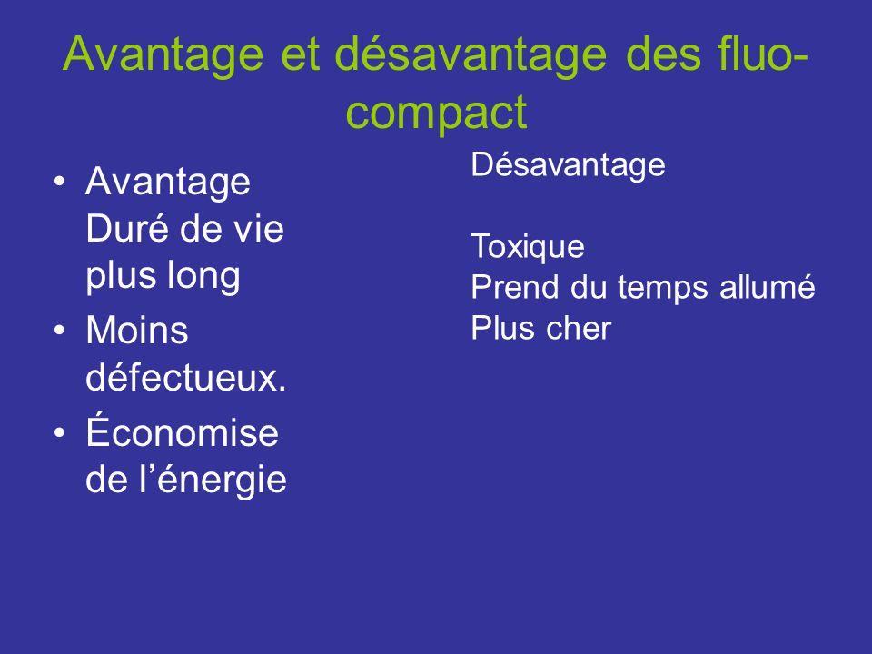 Avantage et désavantage des fluo- compact Avantage Duré de vie plus long Moins défectueux.