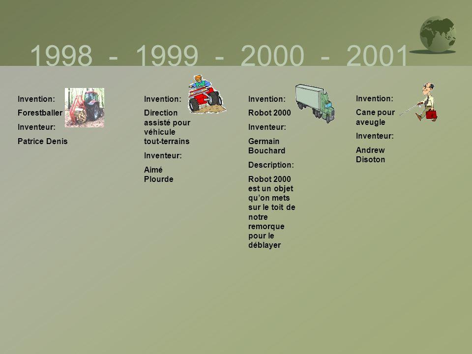 1998 - 1999 - 2000 - 2001 Invention: Forestballer Inventeur: Patrice Denis Invention: Direction assisté pour véhicule tout-terrains Inventeur: Aimé Pl