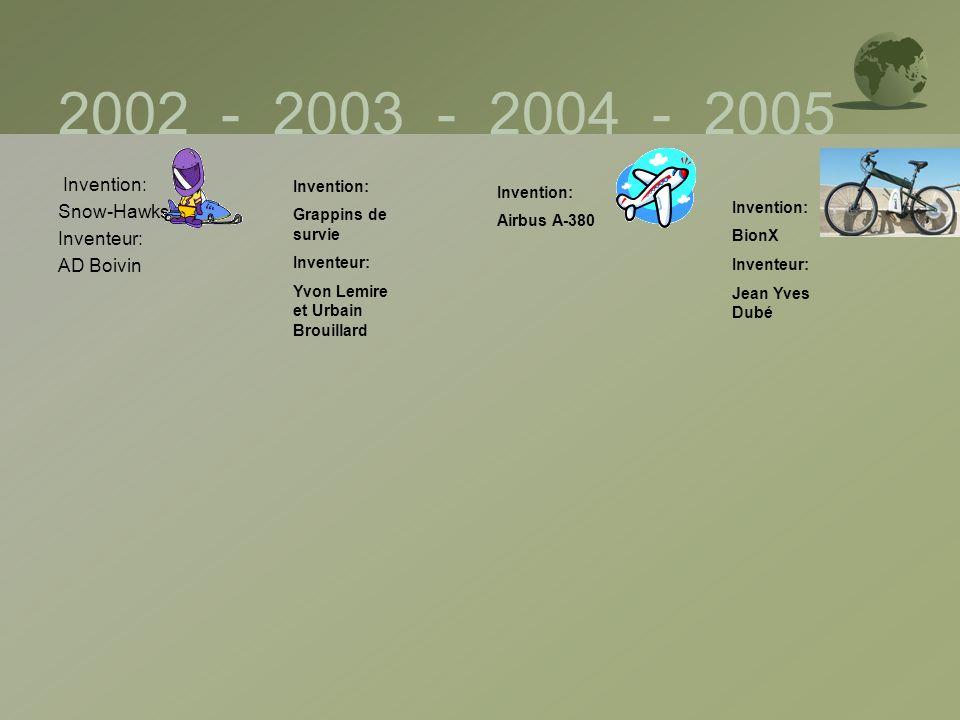 2002 - 2003 - 2004 - 2005 Invention: Snow-Hawks Inventeur: AD Boivin Invention: Grappins de survie Inventeur: Yvon Lemire et Urbain Brouillard Inventi