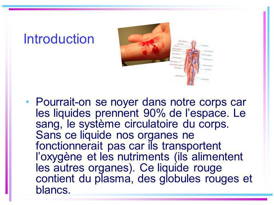 Introduction Pourrait-on se noyer dans notre corps car les liquides prennent 90% de lespace. Le sang, le système circulatoire du corps. Sans ce liquid