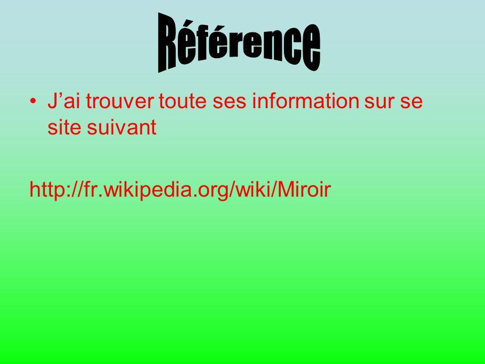 Jai trouver toute ses information sur se site suivant http://fr.wikipedia.org/wiki/Miroir