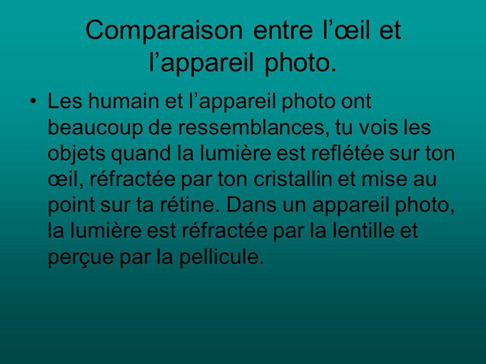 Comparaison entre lœil et lappareil photo. Les humain et lappareil photo ont beaucoup de ressemblances, tu vois les objets quand la lumière est reflét
