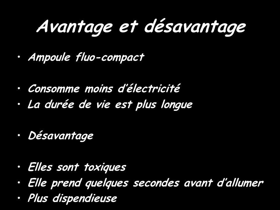 Avantage et désavantage Ampoule fluo-compact Consomme moins délectricité La durée de vie est plus longue Désavantage Elles sont toxiques Elle prend qu