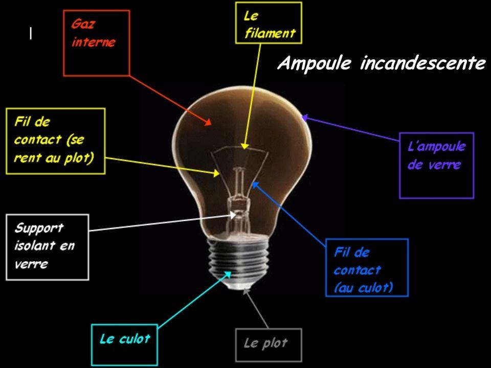Fonctionnement Ampoules incandescente= Dans une ampoule incandescente, le passage du courant se fait du culot au fil de contact jusquau filament qui émet une lumière chaude.