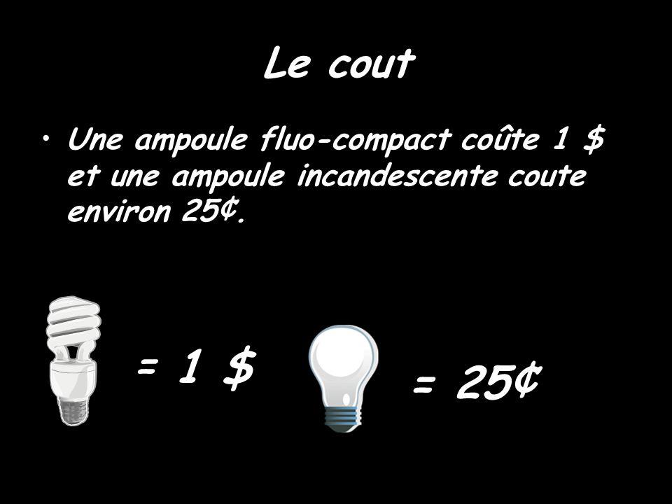 Le cout Une ampoule fluo-compact coûte 1 $ et une ampoule incandescente coute environ 25¢. = 1 $ = 25¢