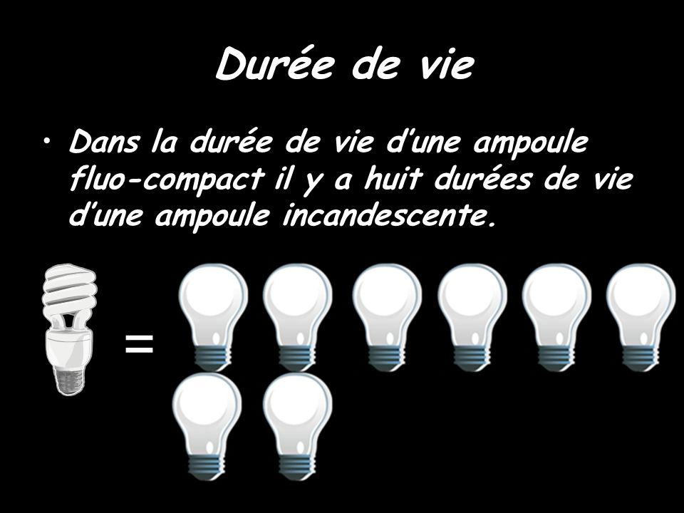 Recyclage Les ampoules incandescentes ne sont pas recyclables car ils seraient trop dispendieuses.