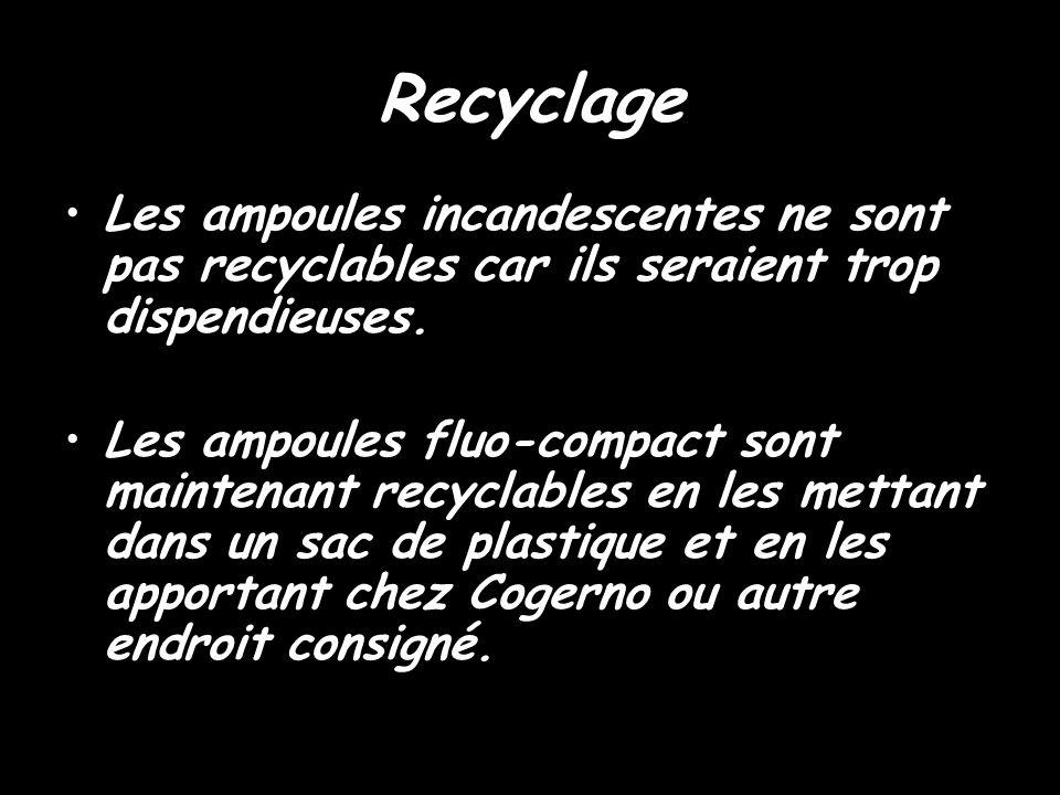Recyclage Les ampoules incandescentes ne sont pas recyclables car ils seraient trop dispendieuses. Les ampoules fluo-compact sont maintenant recyclabl