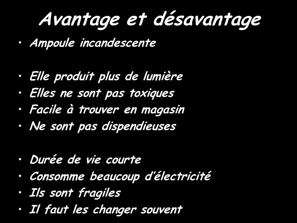 Avantage et désavantage Ampoule fluo-compact Consomme moins délectricité La durée de vie est plus longue Désavantage Elles sont toxiques Elle prend quelques secondes avant dallumer Plus dispendieuse