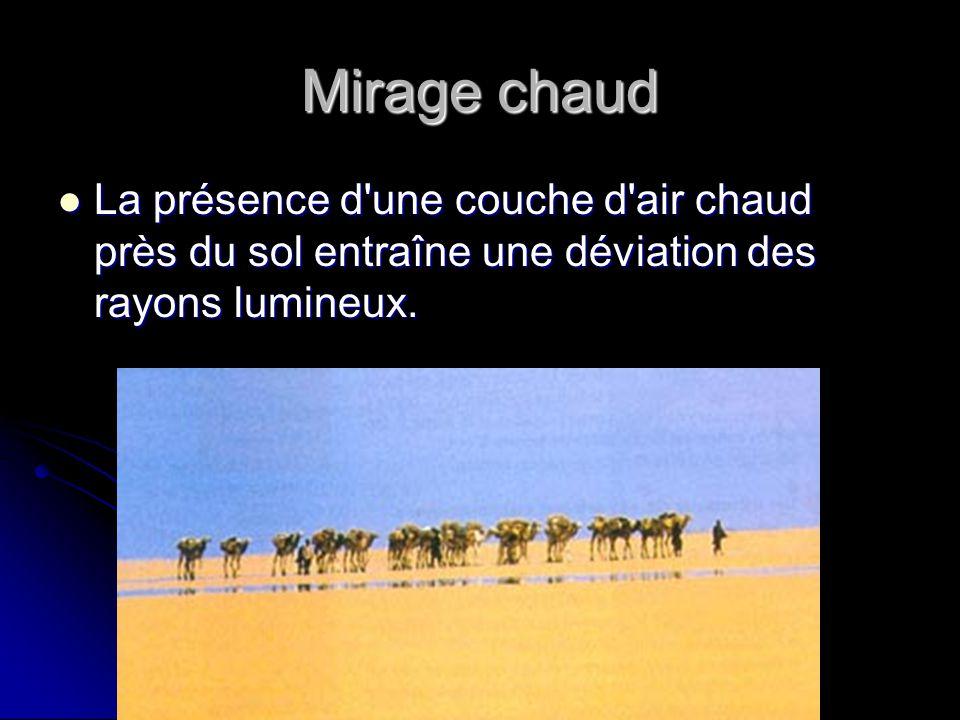 Mirage chaud La présence d'une couche d'air chaud près du sol entraîne une déviation des rayons lumineux. La présence d'une couche d'air chaud près du