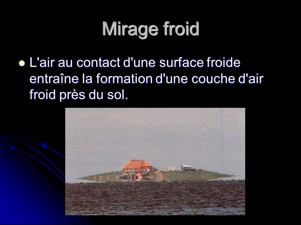 Mirage froid L'air au contact d'une surface froide entraîne la formation d'une couche d'air froid près du sol. L'air au contact d'une surface froide e