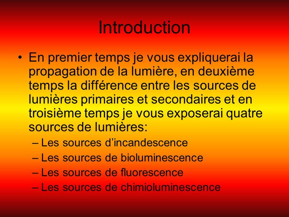 Introduction En premier temps je vous expliquerai la propagation de la lumière, en deuxième temps la différence entre les sources de lumières primaire