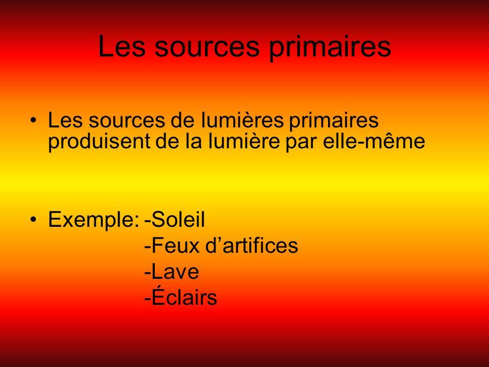 Les sources primaires Les sources de lumières primaires produisent de la lumière par elle-même Exemple: -Soleil -Feux dartifices -Lave -Éclairs