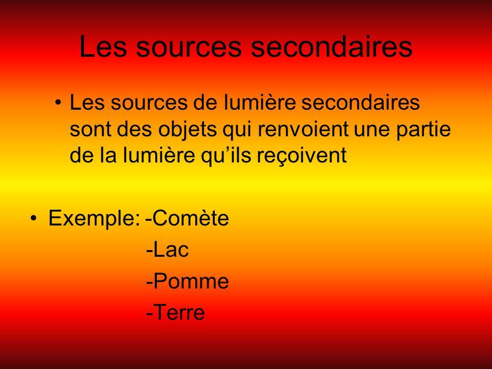 Les sources secondaires Les sources de lumière secondaires sont des objets qui renvoient une partie de la lumière quils reçoivent Exemple: -Comète -La