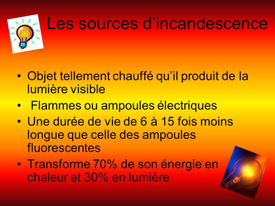 Les sources dincandescence Objet tellement chauffé quil produit de la lumière visible Flammes ou ampoules électriques Une durée de vie de 6 à 15 fois