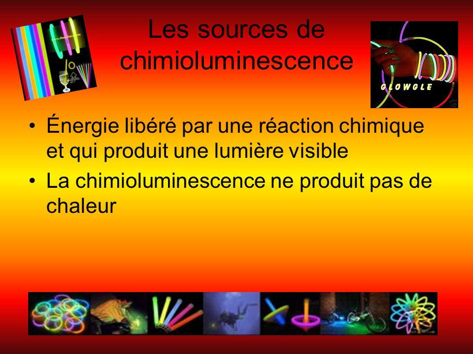 Les sources de chimioluminescence Énergie libéré par une réaction chimique et qui produit une lumière visible La chimioluminescence ne produit pas de