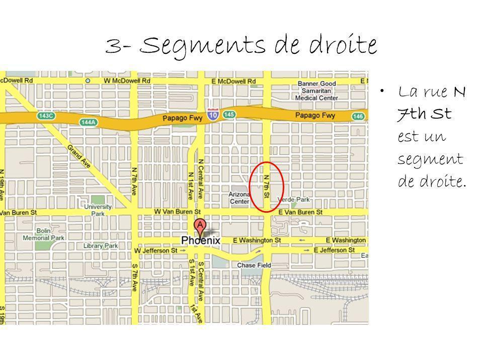 3- Segments de droite La rue N 7th St est un segment de droite.
