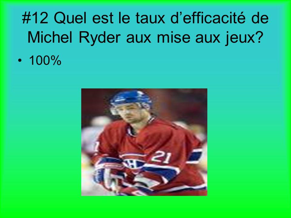 #12 Quel est le taux defficacité de Michel Ryder aux mise aux jeux? 100%