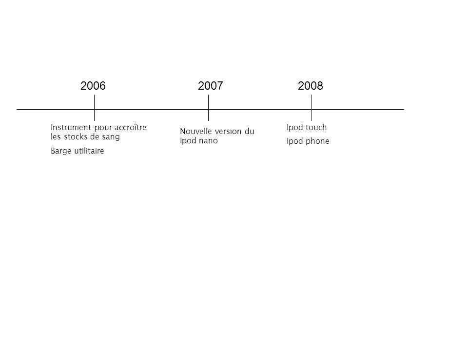 200620072008 Instrument pour accroître les stocks de sang Barge utilitaire Ipod touch Ipod phone Nouvelle version du Ipod nano