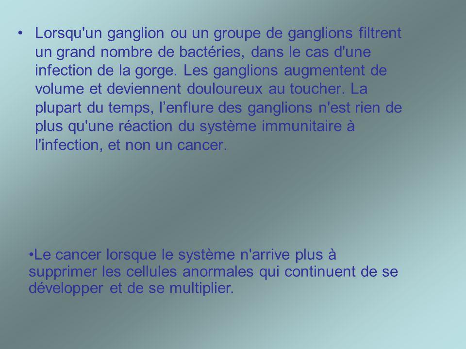 Lorsqu'un ganglion ou un groupe de ganglions filtrent un grand nombre de bactéries, dans le cas d'une infection de la gorge. Les ganglions augmentent