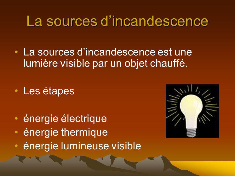 Les sources de fluorescence La sources de fluorescence est un transfert dénergie.