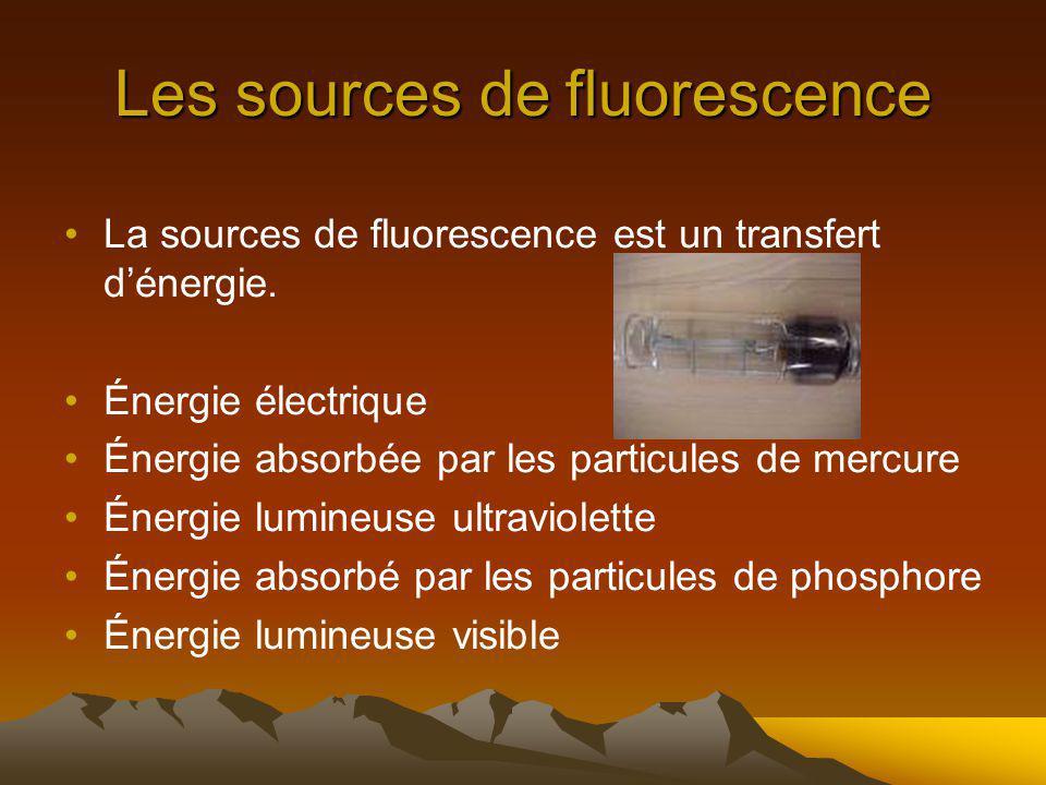 Les sources de chimioluminescence La sources de chimioluminescence est une sources chimique qui émettent de lénergie.