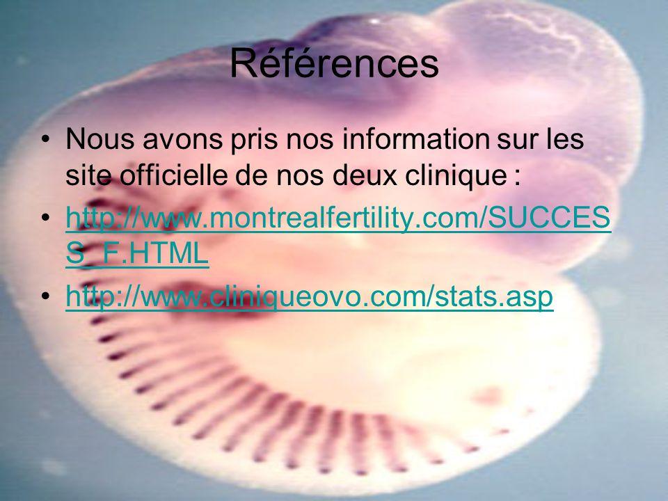 Références Nous avons pris nos information sur les site officielle de nos deux clinique : http://www.montrealfertility.com/SUCCES S_F.HTMLhttp://www.m