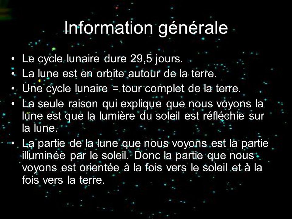 Information générale Le cycle lunaire dure 29,5 jours. La lune est en orbite autour de la terre. Une cycle lunaire = tour complet de la terre. La seul