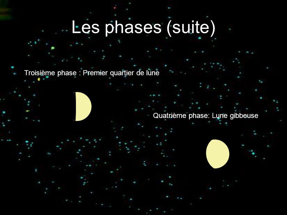 Les phases (suite) Troisième phase : Premier quartier de lune Quatrième phase: Lune gibbeuse
