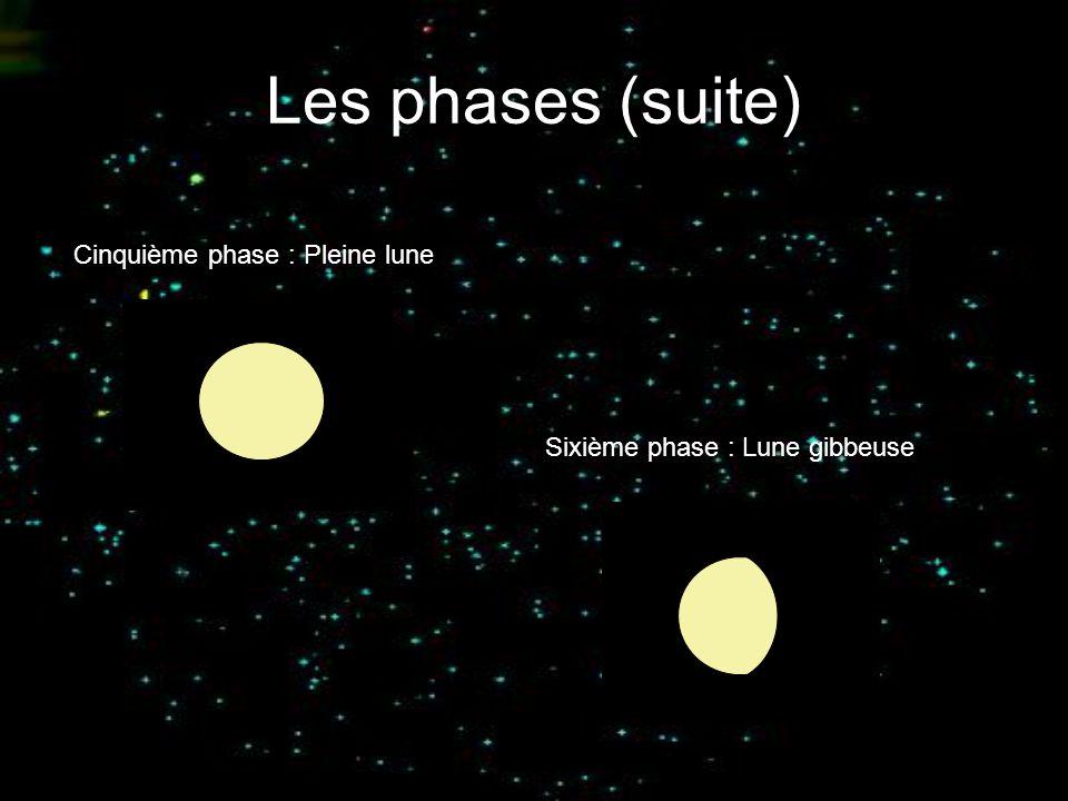 Les phases (suite) Cinquième phase : Pleine lune Sixième phase : Lune gibbeuse