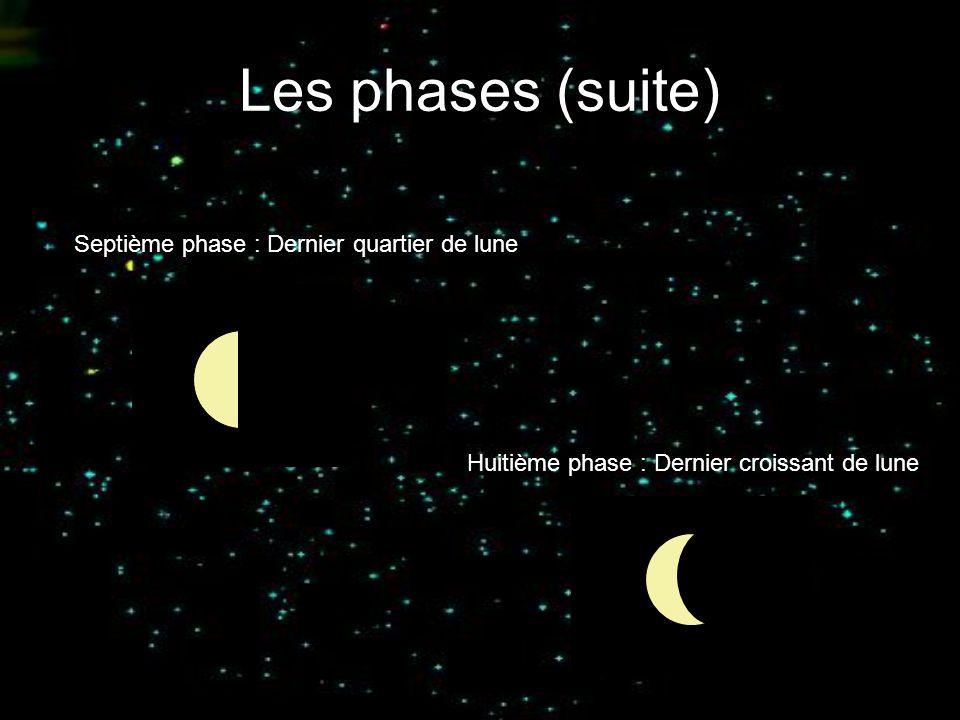 Les phases (suite) Septième phase : Dernier quartier de lune Huitième phase : Dernier croissant de lune