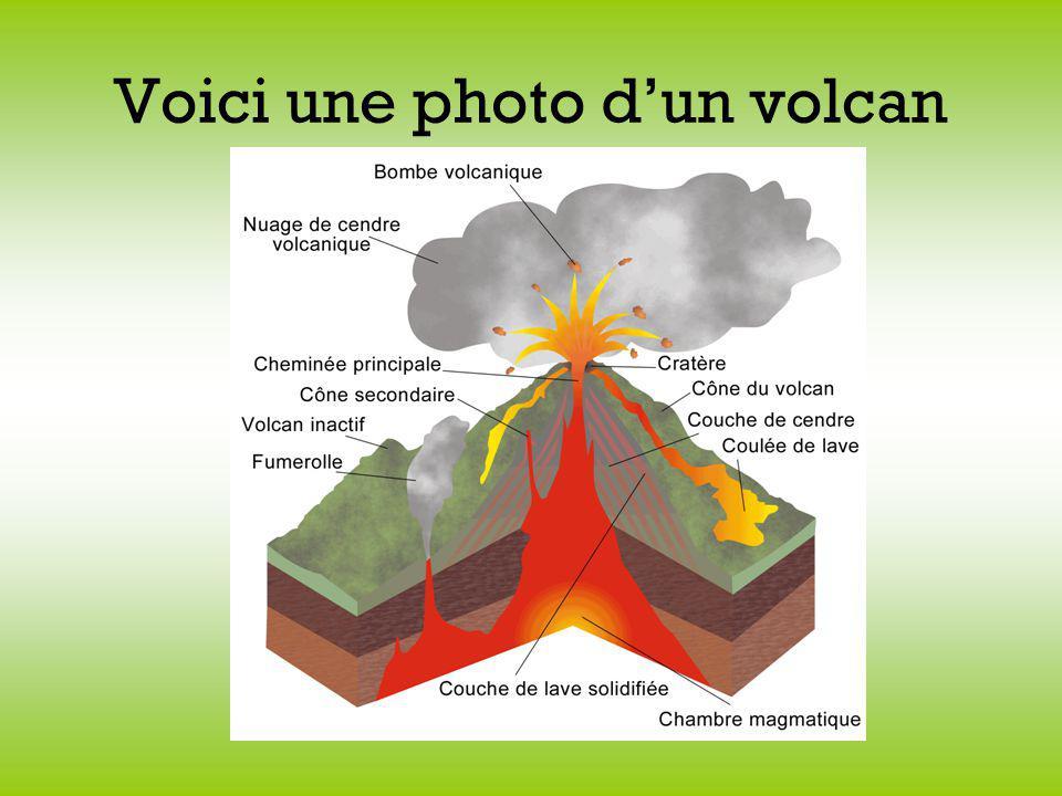 Comment un volcan se forme t-il .