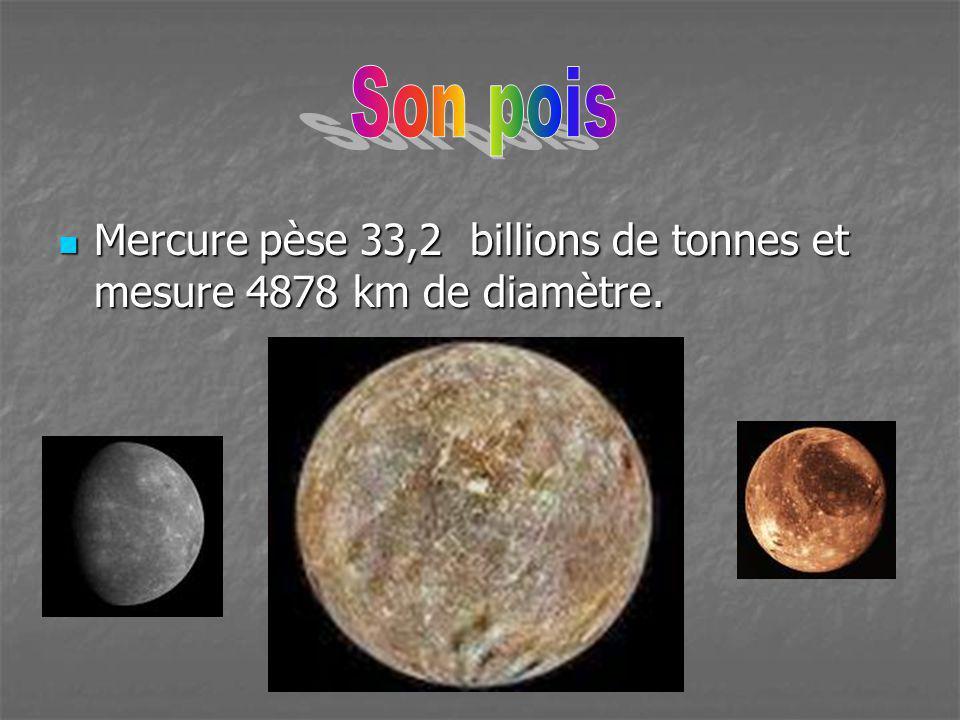Mercure pèse 33,2 billions de tonnes et mesure 4878 km de diamètre. Mercure pèse 33,2 billions de tonnes et mesure 4878 km de diamètre.