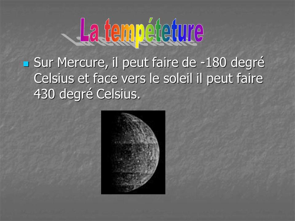 Sur Mercure, il peut faire de -180 degré Celsius et face vers le soleil il peut faire 430 degré Celsius. Sur Mercure, il peut faire de -180 degré Cels