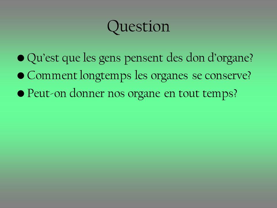 Question Quest que les gens pensent des don dorgane? Comment longtemps les organes se conserve? Peut-on donner nos organe en tout temps?