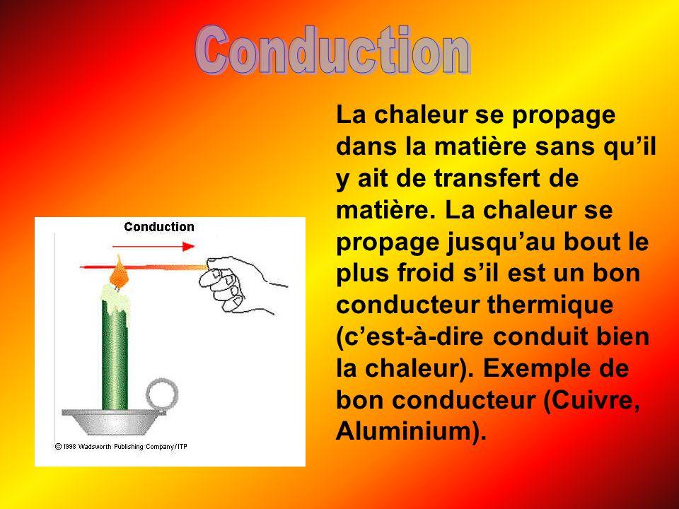 La chaleur se propage dans la matière sans quil y ait de transfert de matière.