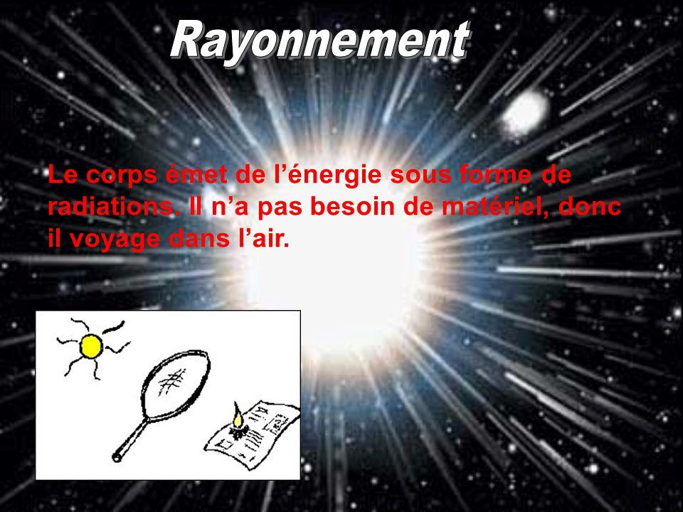 Le corps émet de lénergie sous forme de radiations.