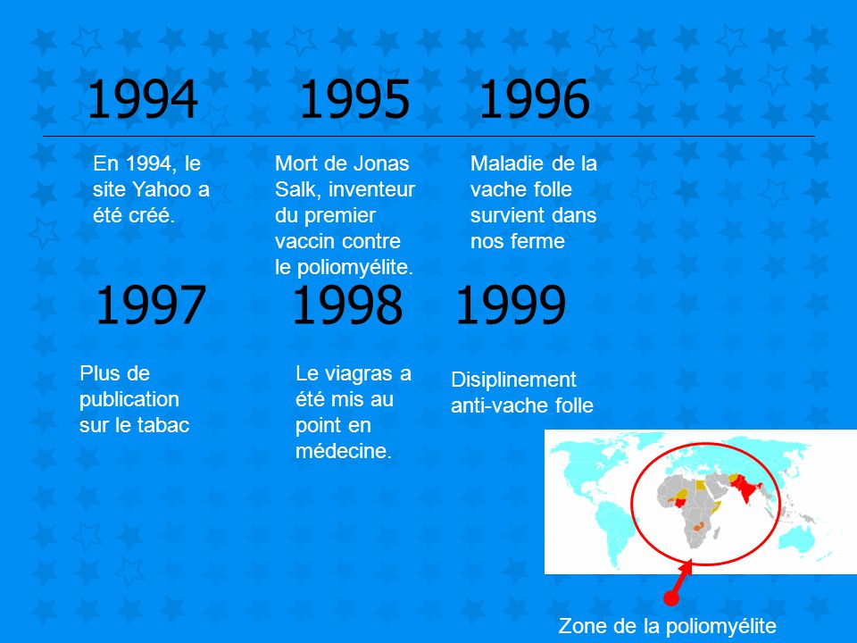 1994 1995 1996 En 1994, le site Yahoo a été créé. Mort de Jonas Salk, inventeur du premier vaccin contre le poliomyélite. Maladie de la vache folle su