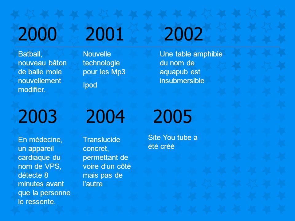 2000 2001 2002 Une table amphibie du nom de aquapub est insubmersible Nouvelle technologie pour les Mp3 Ipod Batball, nouveau bâton de balle mole nouv